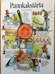 "Pannkakstårtan recept – ""The Pancake Cake"" large postcard A4"